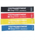 4 Fitness Mini Loop Resistance Bands