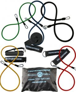 12 Set Resistance Bands (Tube) Kit