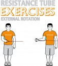 Resistance Tube Standing External Rotation