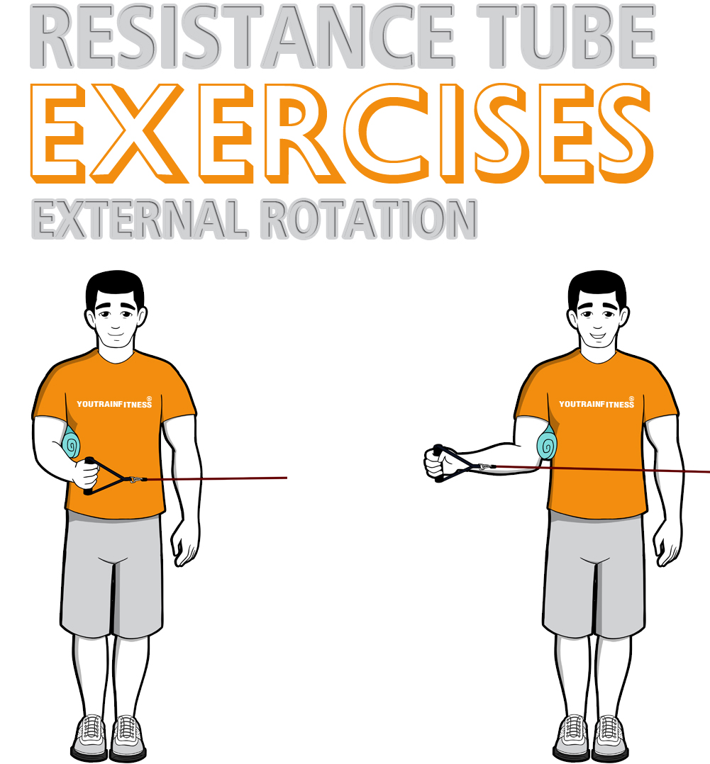 Resistance Tube Exercises to Strengthen Rotator Cuff