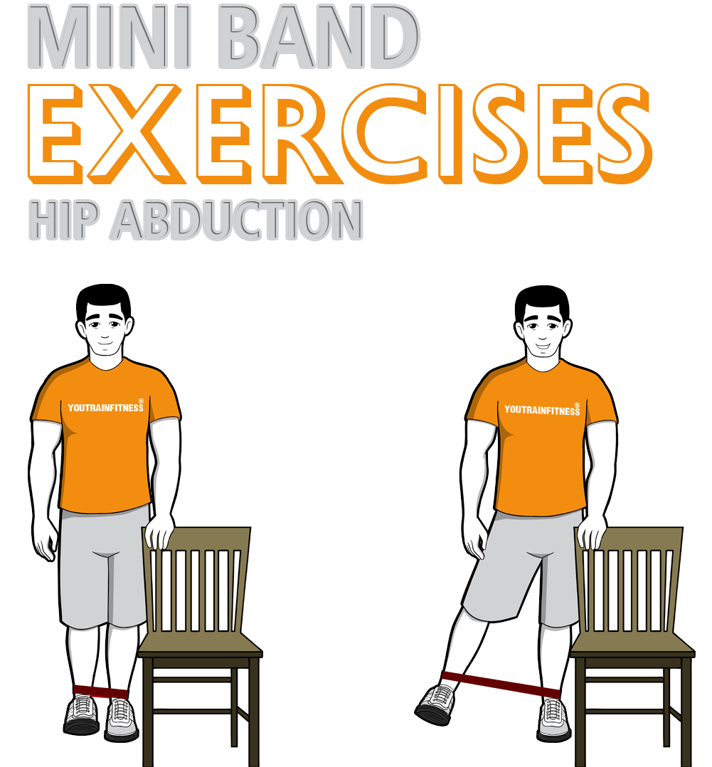 Mini Band Hip Abduction