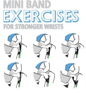 Mini Band Wrist Exercises