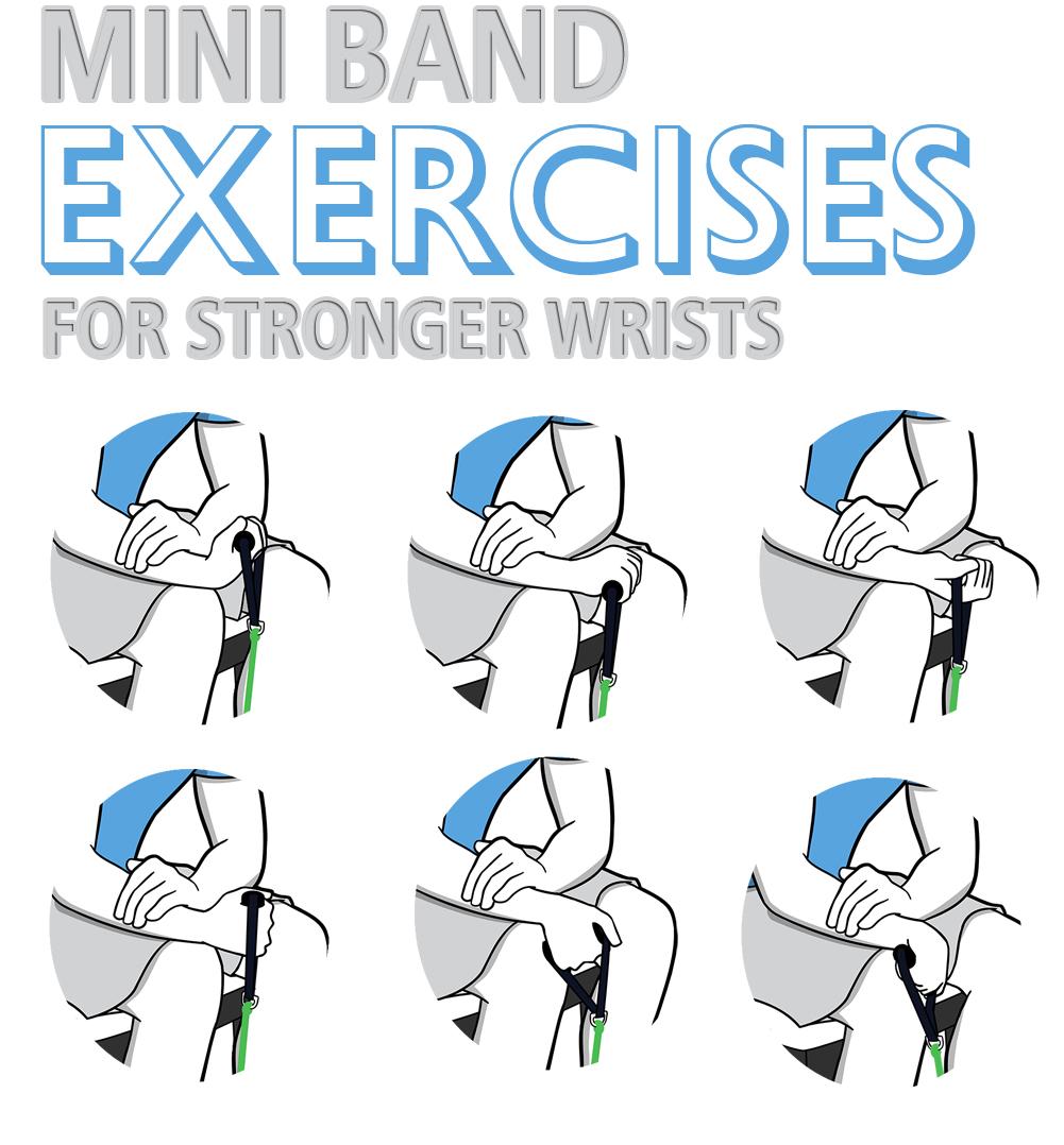 six mini loop bands wrist exercises build strength. Black Bedroom Furniture Sets. Home Design Ideas