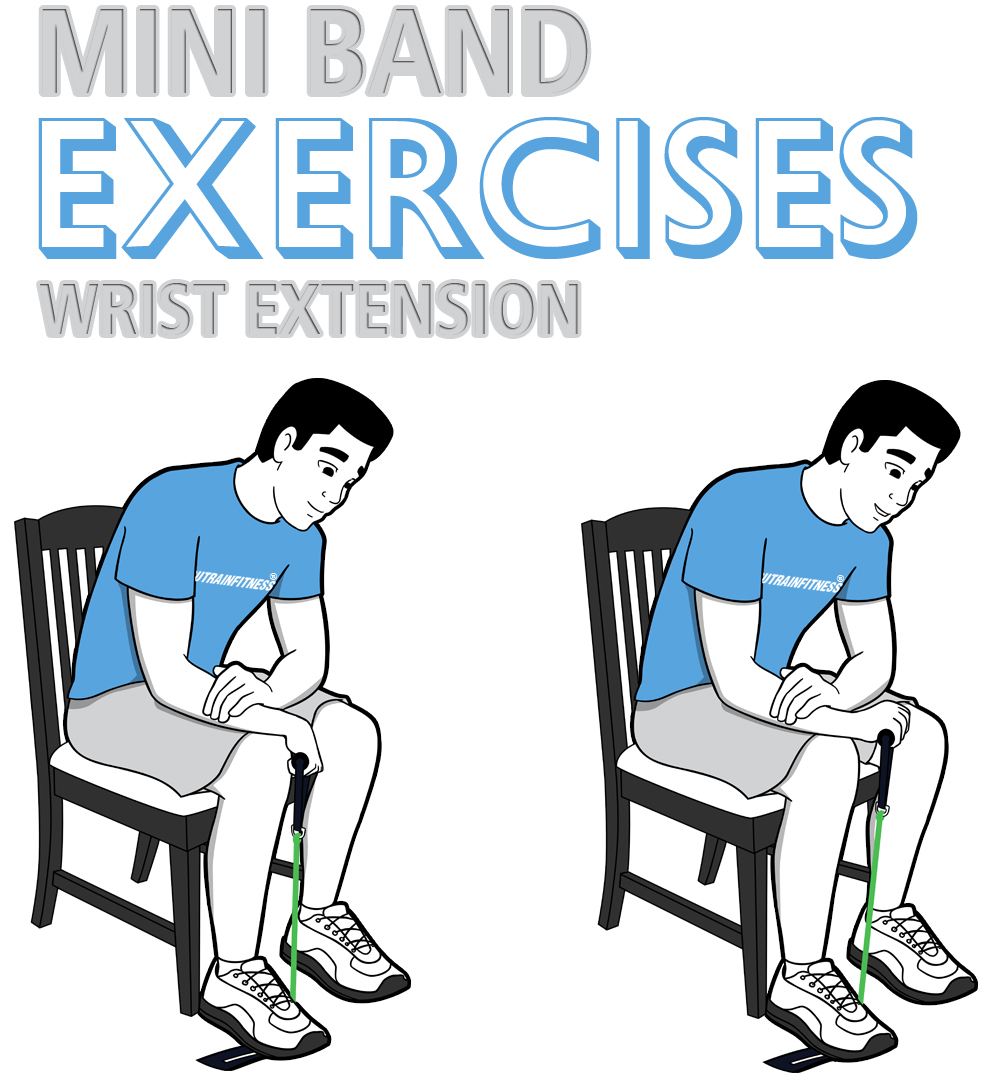 Mini Band Wrist Extension
