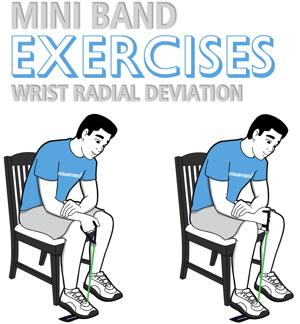 Mini Band Wrist Radial Deviation