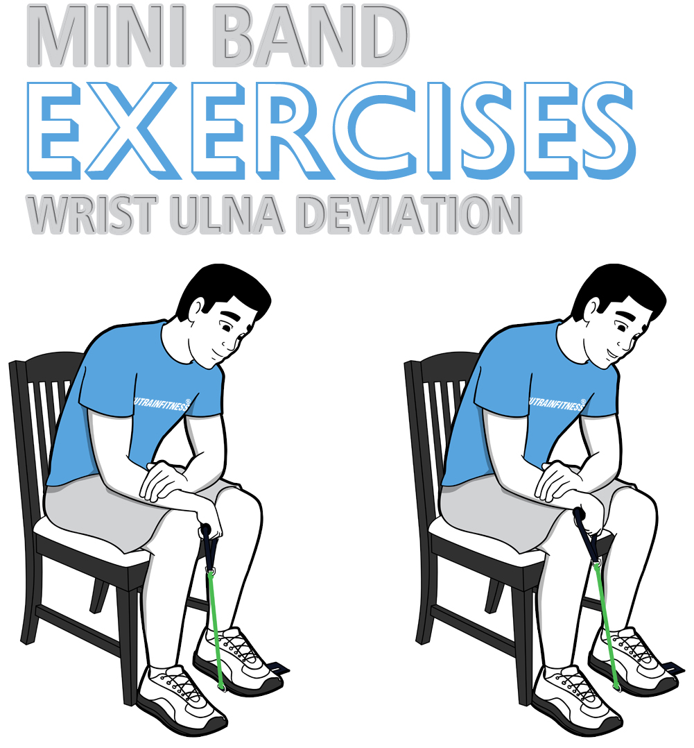 Mini Band Wrist Ulna Deviation