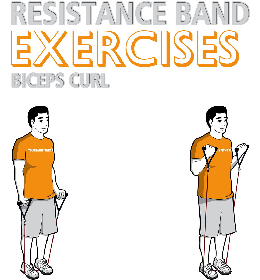 Resistance Band And Resistance Tube Workout On The Go