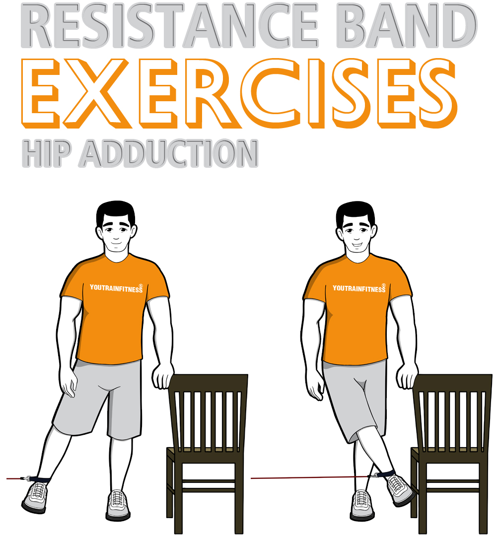 Exercise Bands Hips: Resistance Band And Resistance Tube Workout On The Go