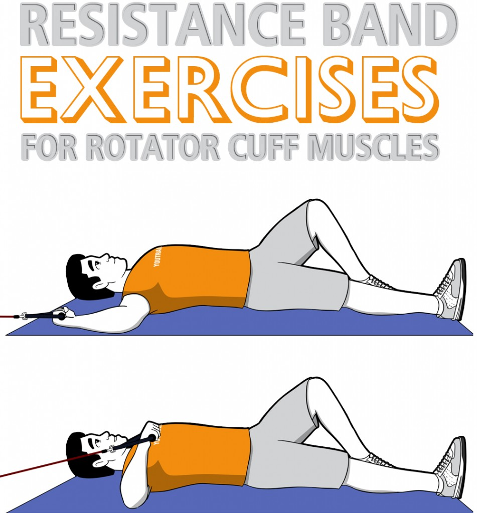 Resistance Band Exercises to Strengthen Rotator Cuff