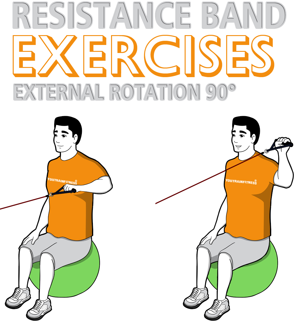 Resistance Band Stability Ball Shoulder External Rotation at 90° Abduction