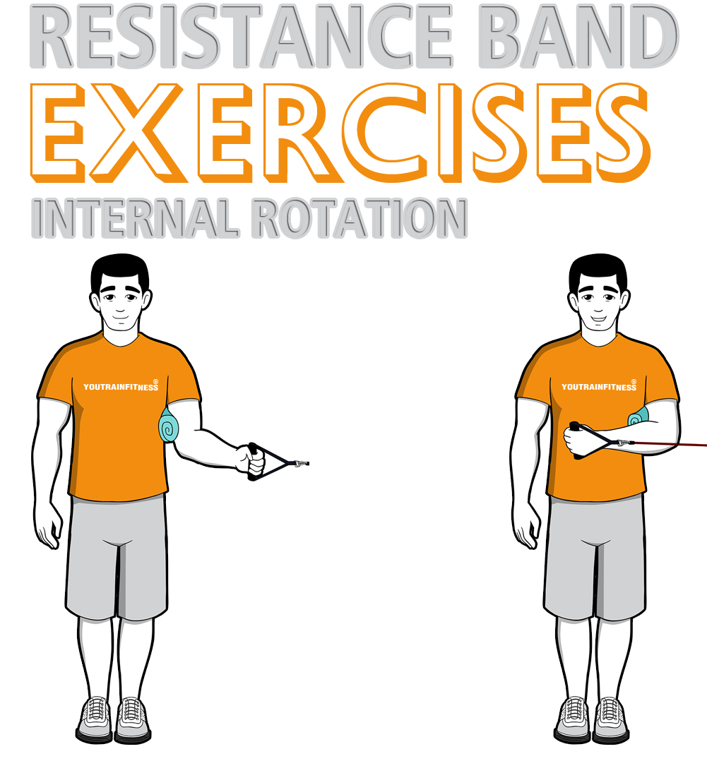 Resistance Band Standing Internal Rotation
