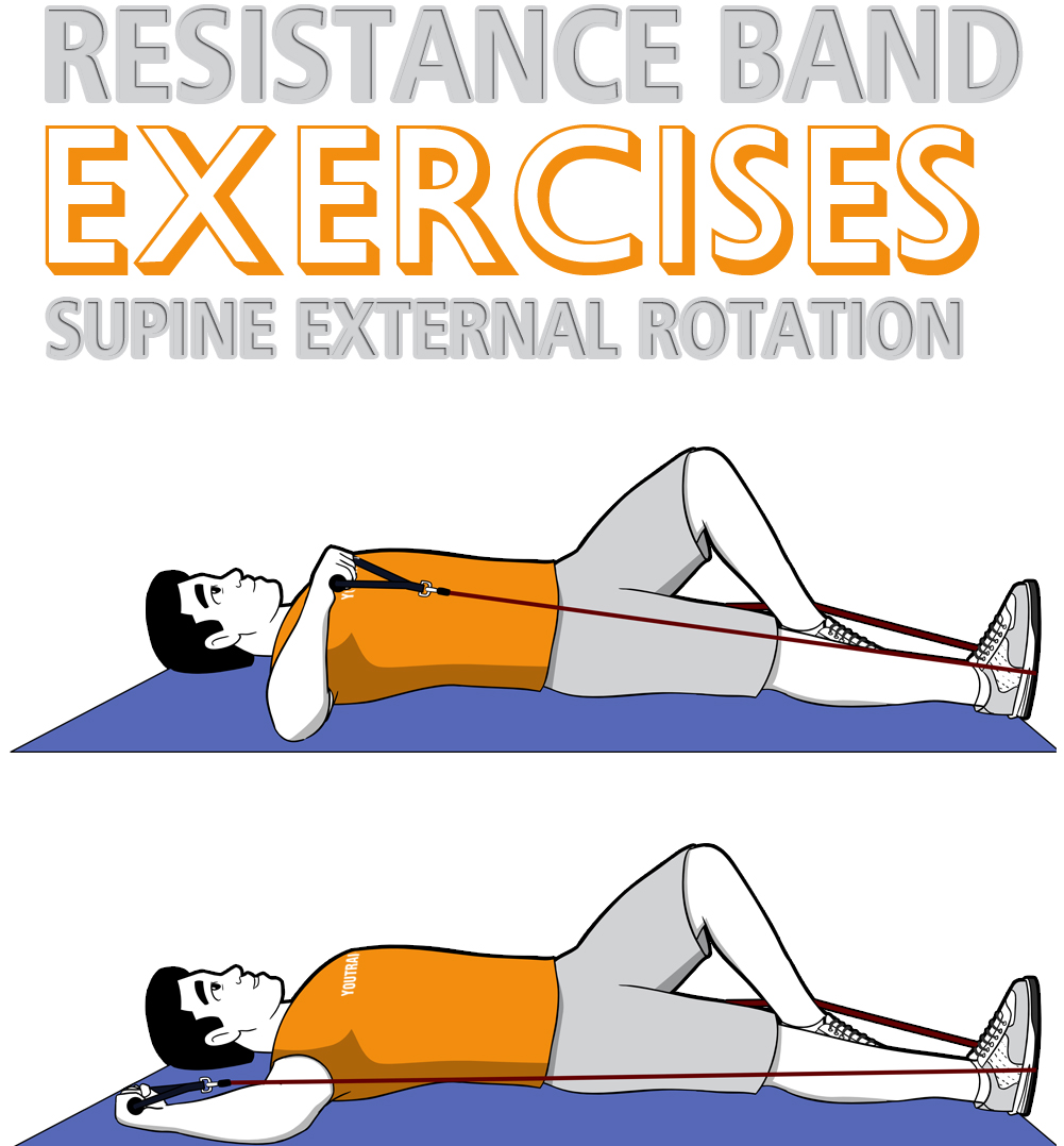 Resistance Band Supine External Rotation